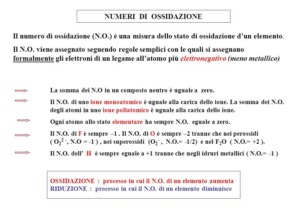 NUMERI DI OSSIDAZIONE Il numero di ossidazione (N.O.) è una misura dello stato di ossidazione d'un elemento.