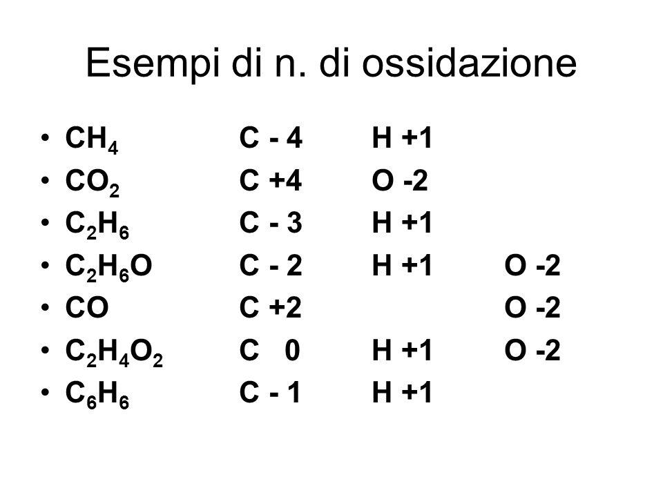 Esempi di n. di ossidazione
