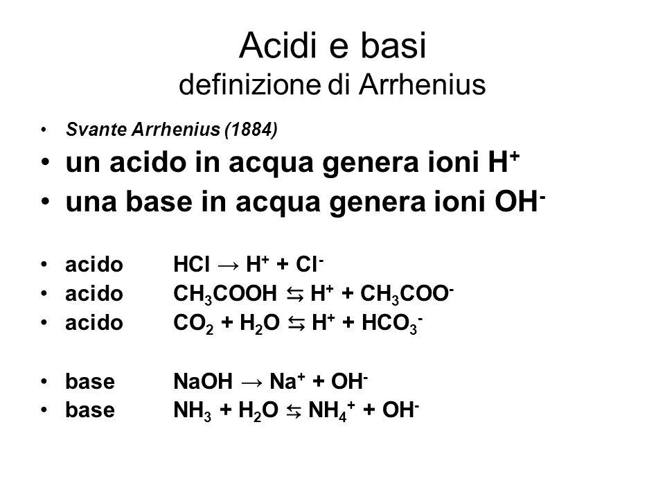 Acidi e basi definizione di Arrhenius