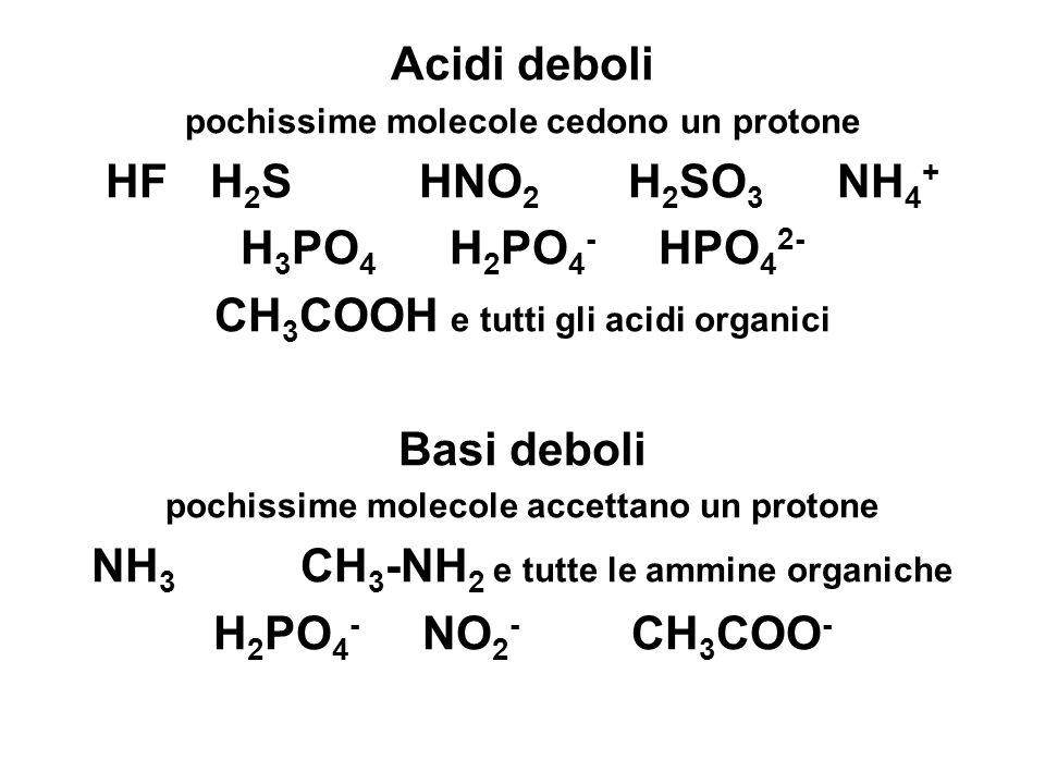 CH3COOH e tutti gli acidi organici Basi deboli