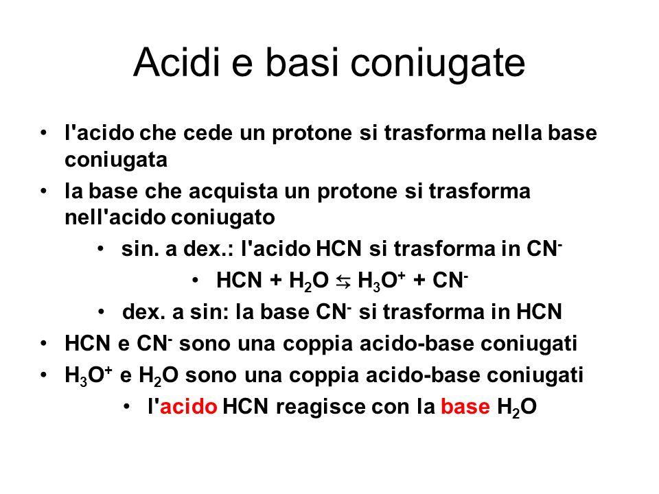 Acidi e basi coniugate l acido che cede un protone si trasforma nella base coniugata.