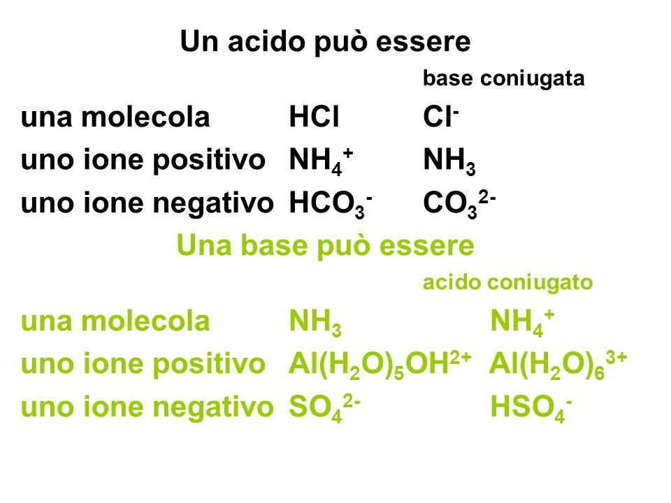 Un acido può essere Una base può essere