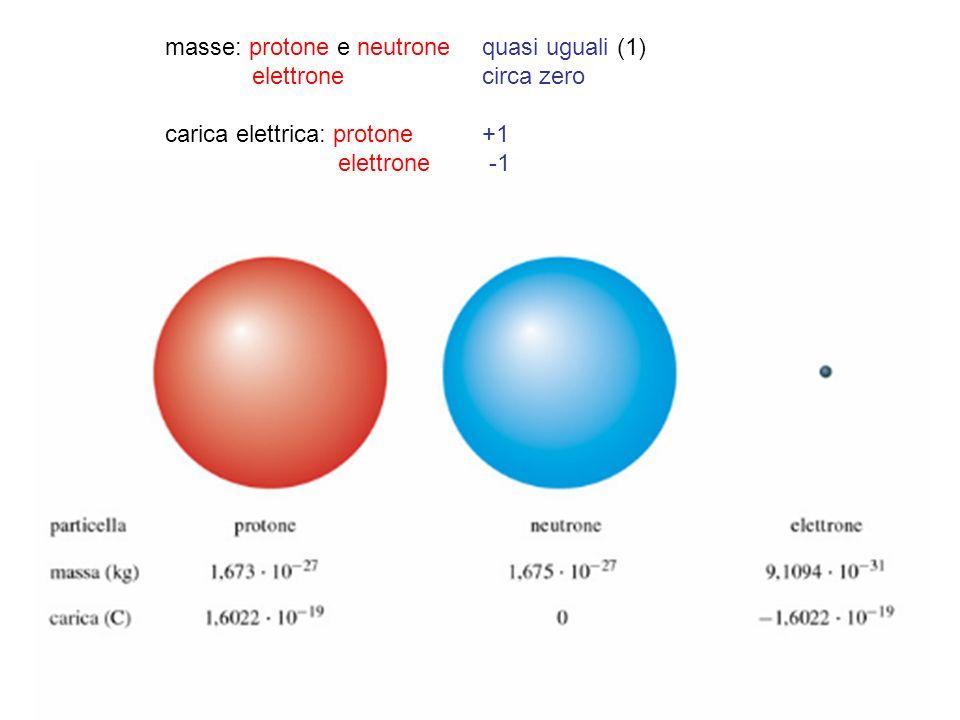 masse: protone e neutrone