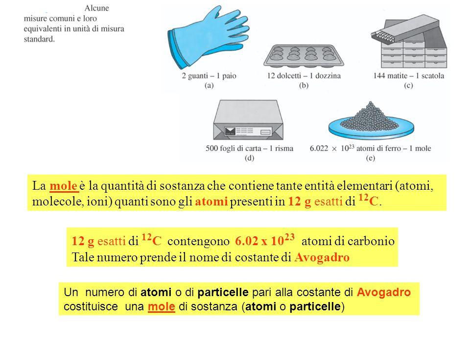 12 g esatti di 12C contengono 6.02 x 1023 atomi di carbonio