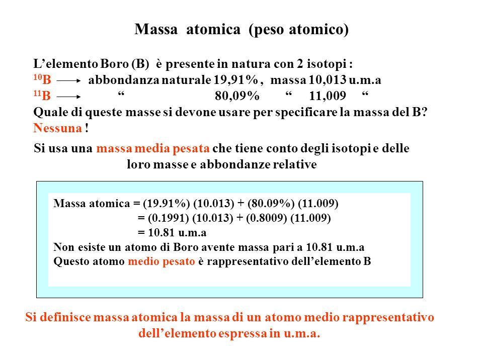 Massa atomica (peso atomico)