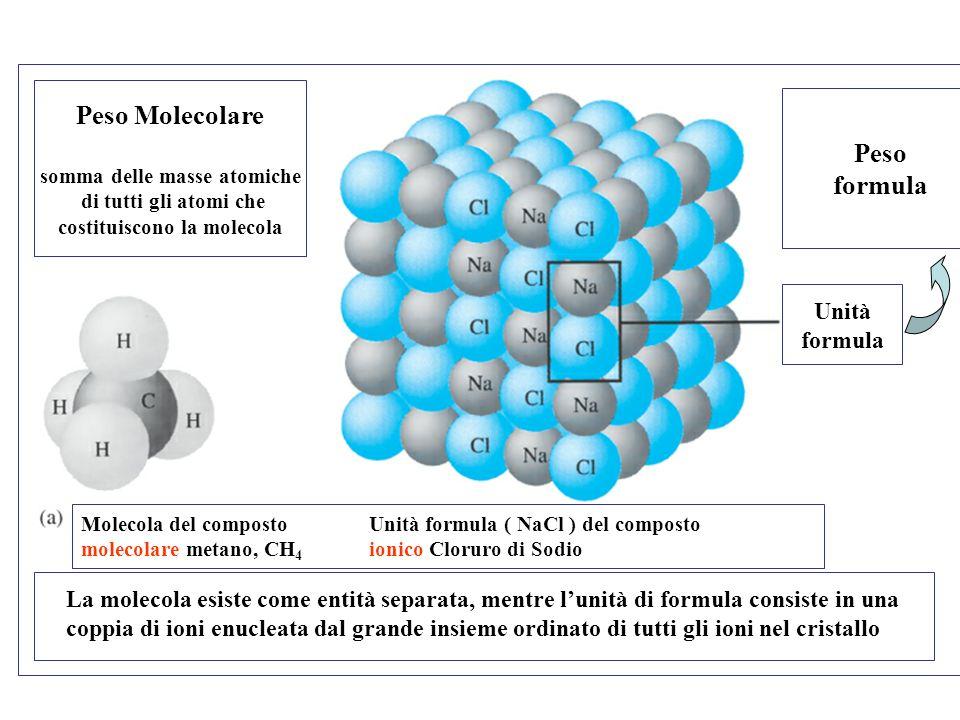 somma delle masse atomiche costituiscono la molecola