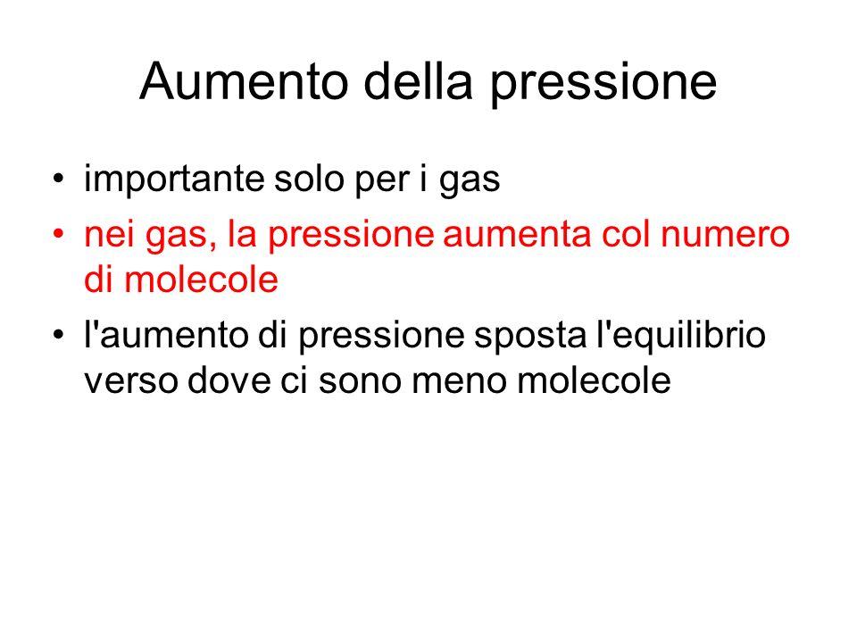 Aumento della pressione