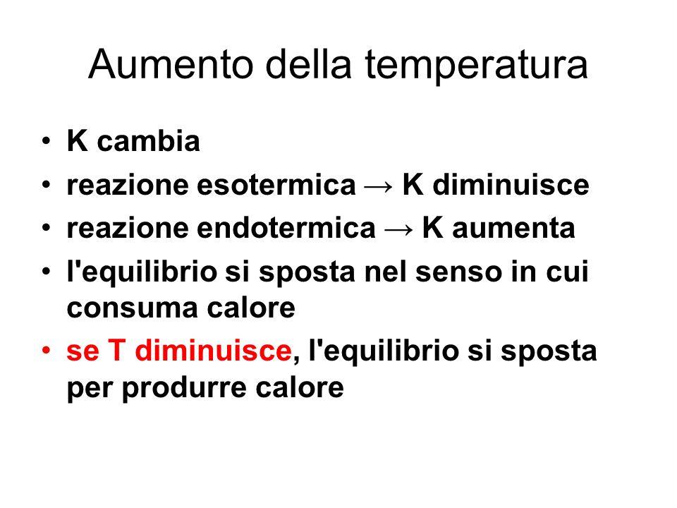 Aumento della temperatura