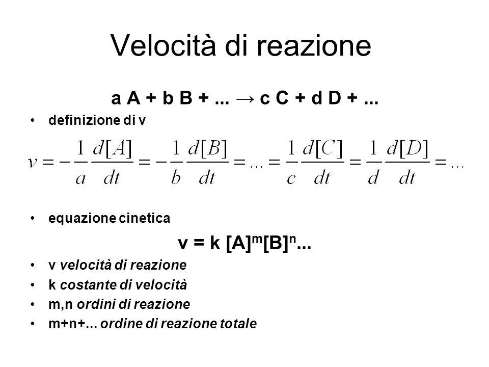 Velocità di reazione a A + b B + ... → c C + d D + ...
