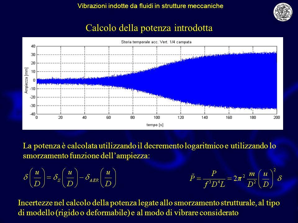 Calcolo della potenza introdotta