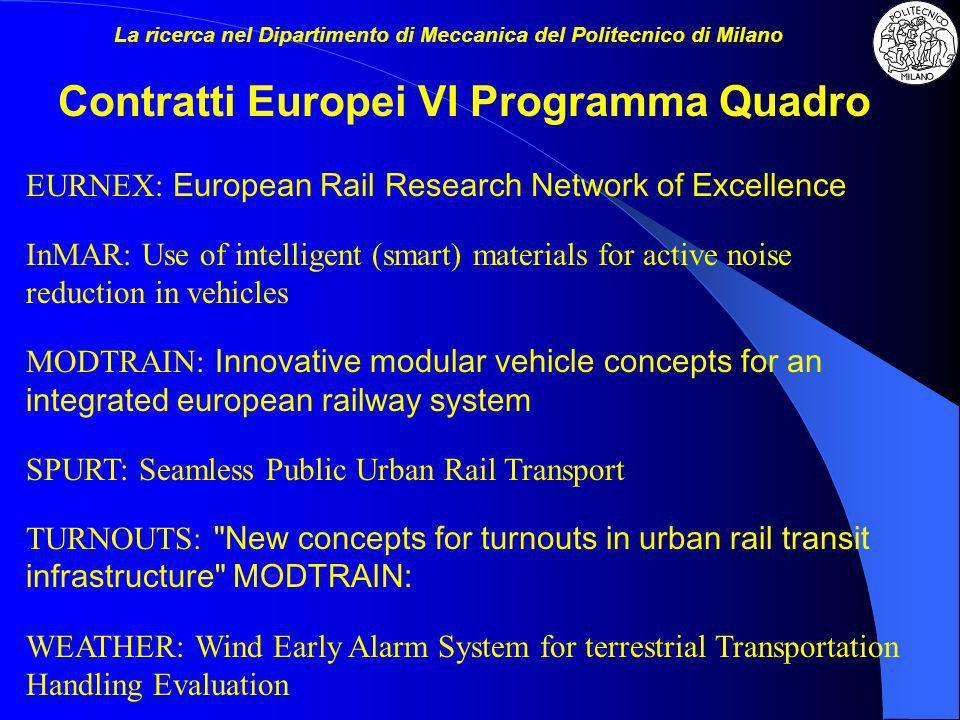 Contratti Europei VI Programma Quadro