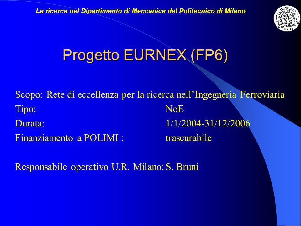 La ricerca nel Dipartimento di Meccanica del Politecnico di Milano