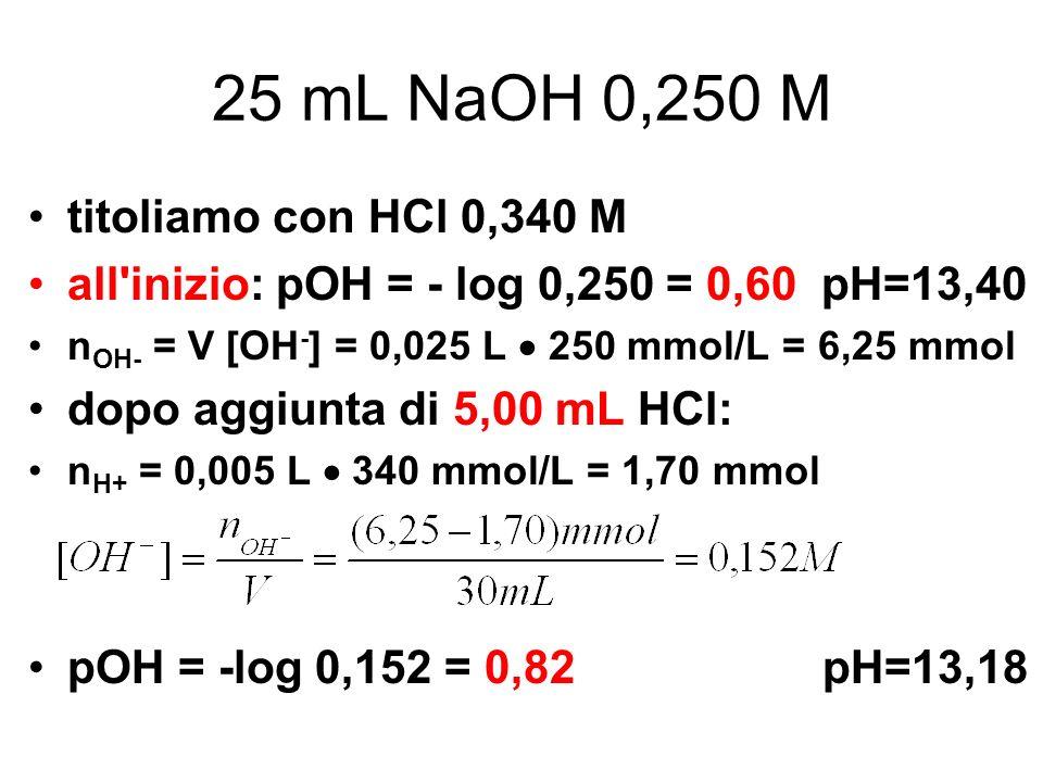 25 mL NaOH 0,250 M titoliamo con HCl 0,340 M