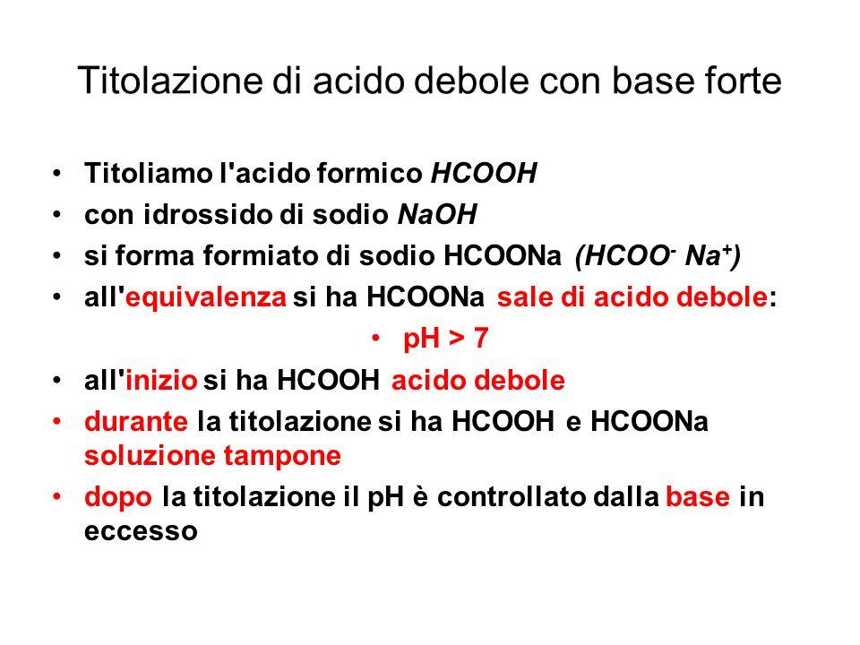 Titolazione di acido debole con base forte