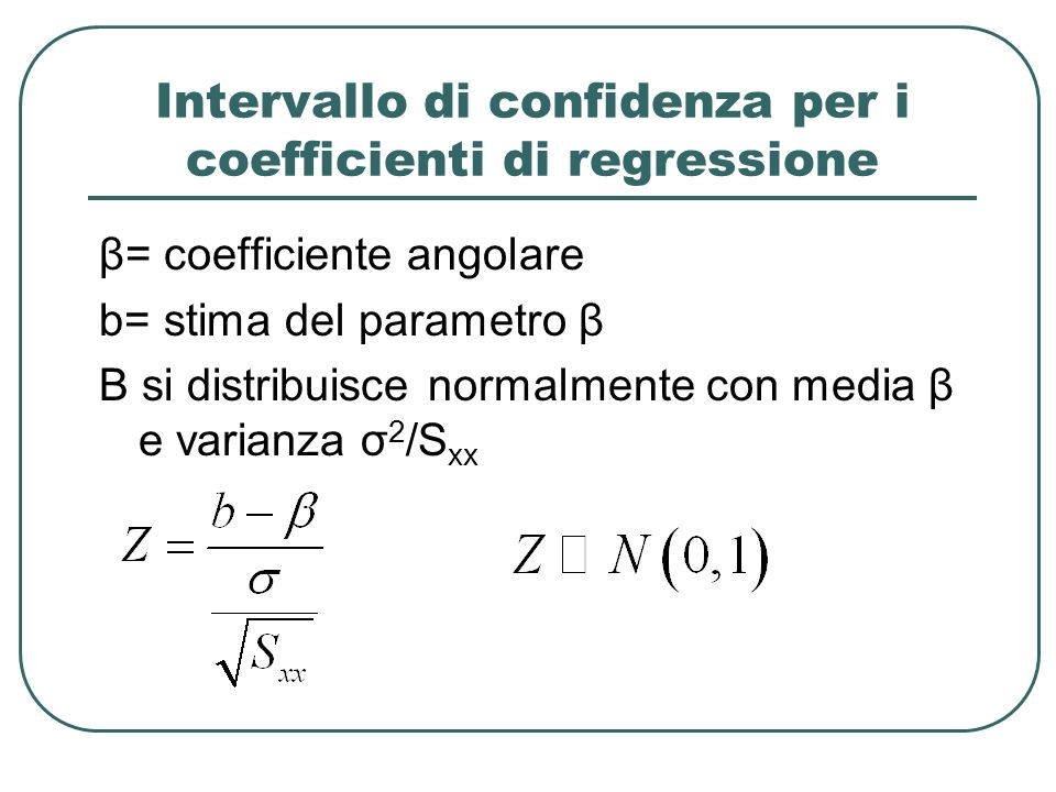 Intervallo di confidenza per i coefficienti di regressione