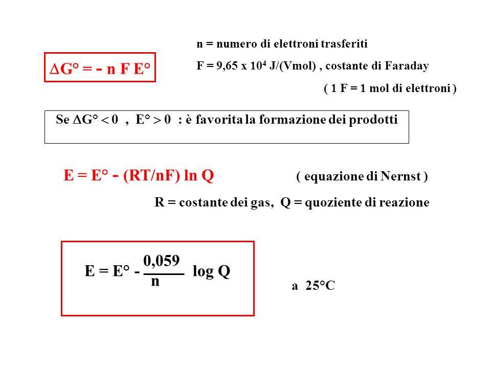 E = E° - (RT/nF) ln Q ( equazione di Nernst )