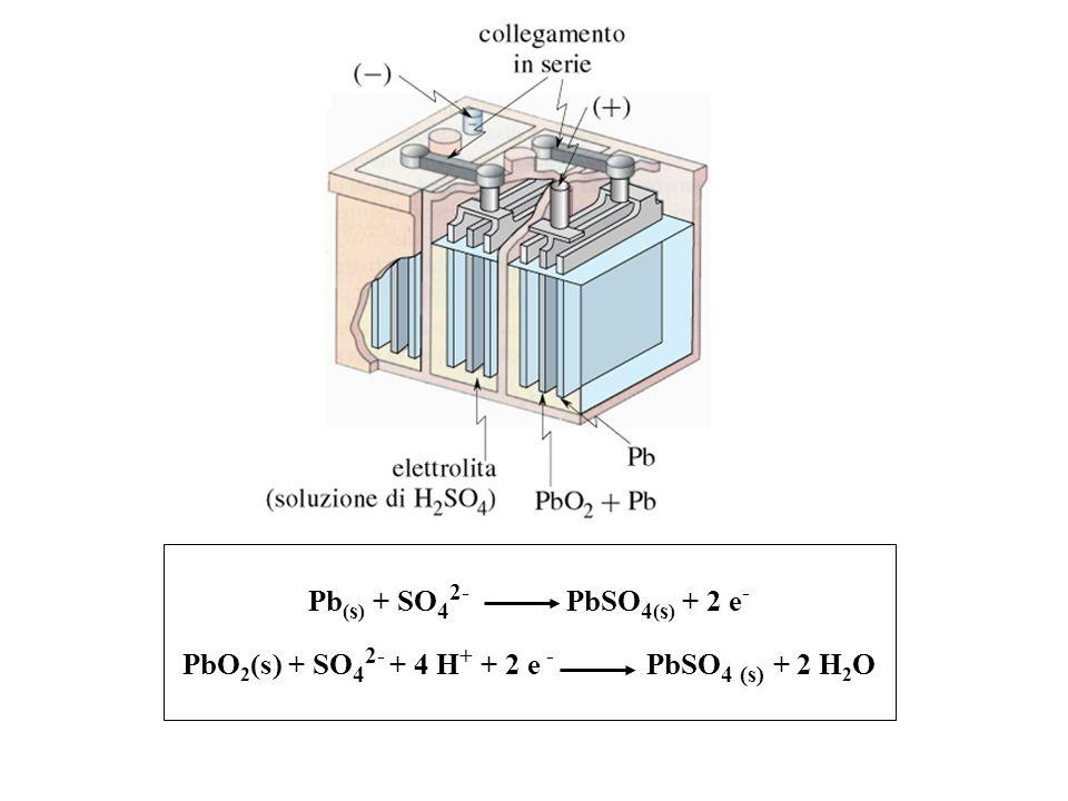 PbO2(s) + SO42- + 4 H+ + 2 e - PbSO4 (s) + 2 H2O