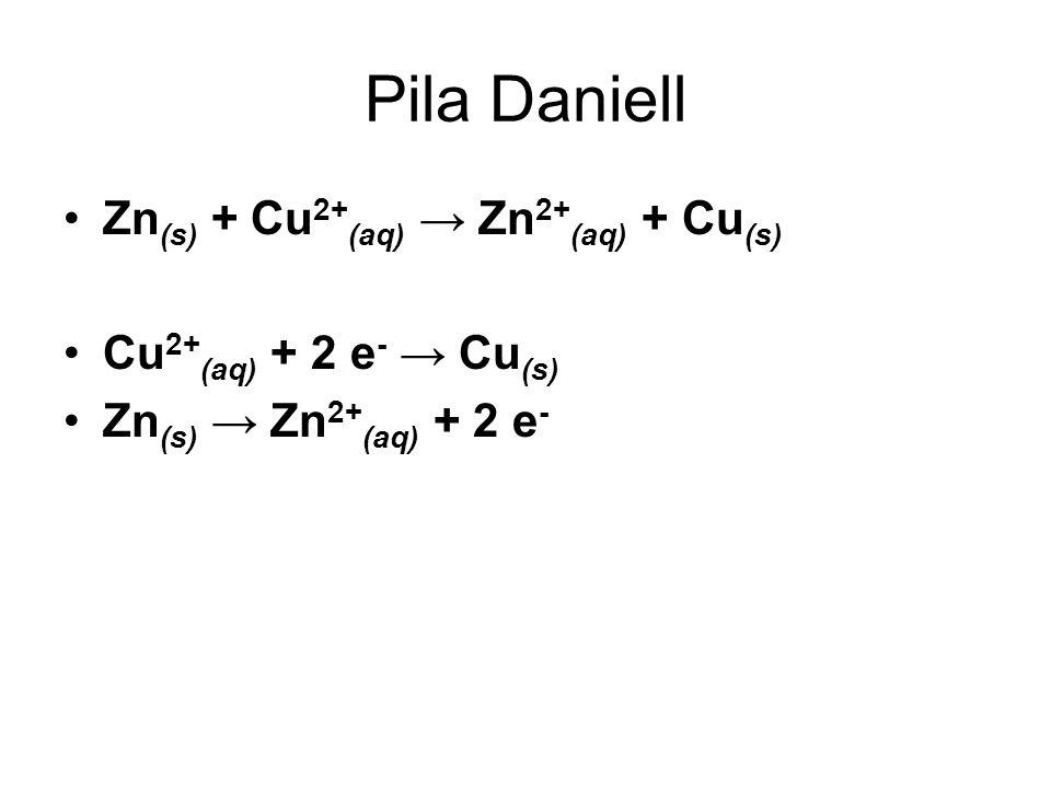 Pila Daniell Zn(s) + Cu2+(aq) → Zn2+(aq) + Cu(s)