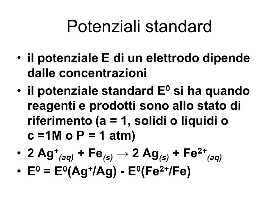 Potenziali standard il potenziale E di un elettrodo dipende dalle concentrazioni.