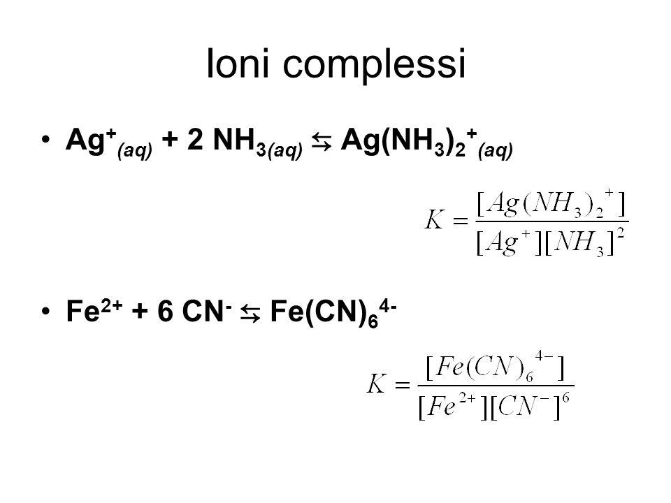 Ioni complessi Ag+(aq) + 2 NH3(aq) ⇆ Ag(NH3)2+(aq)
