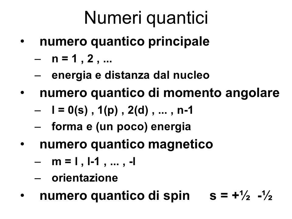Numeri quantici numero quantico principale