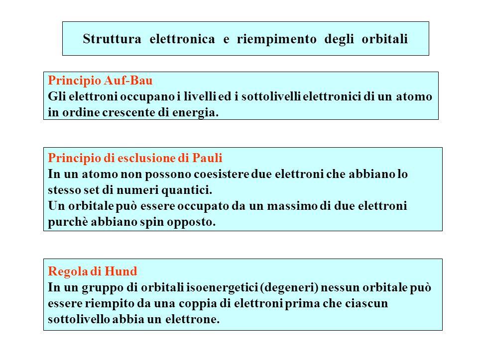 Struttura elettronica e riempimento degli orbitali