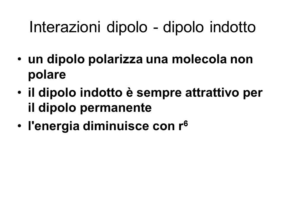 Interazioni dipolo - dipolo indotto