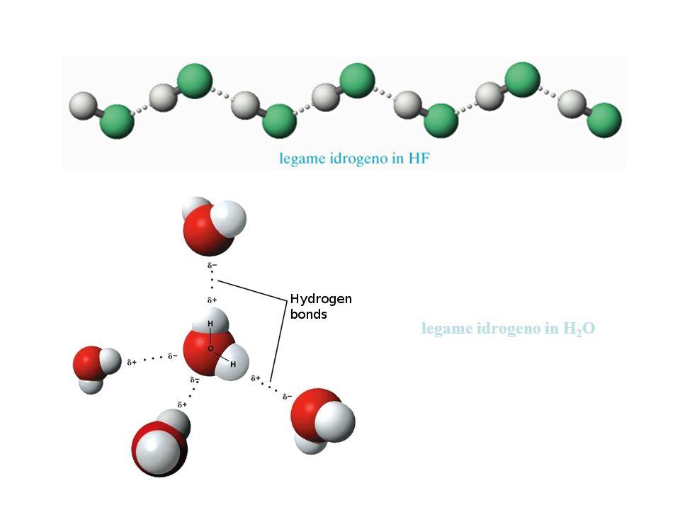 legame idrogeno in H2O