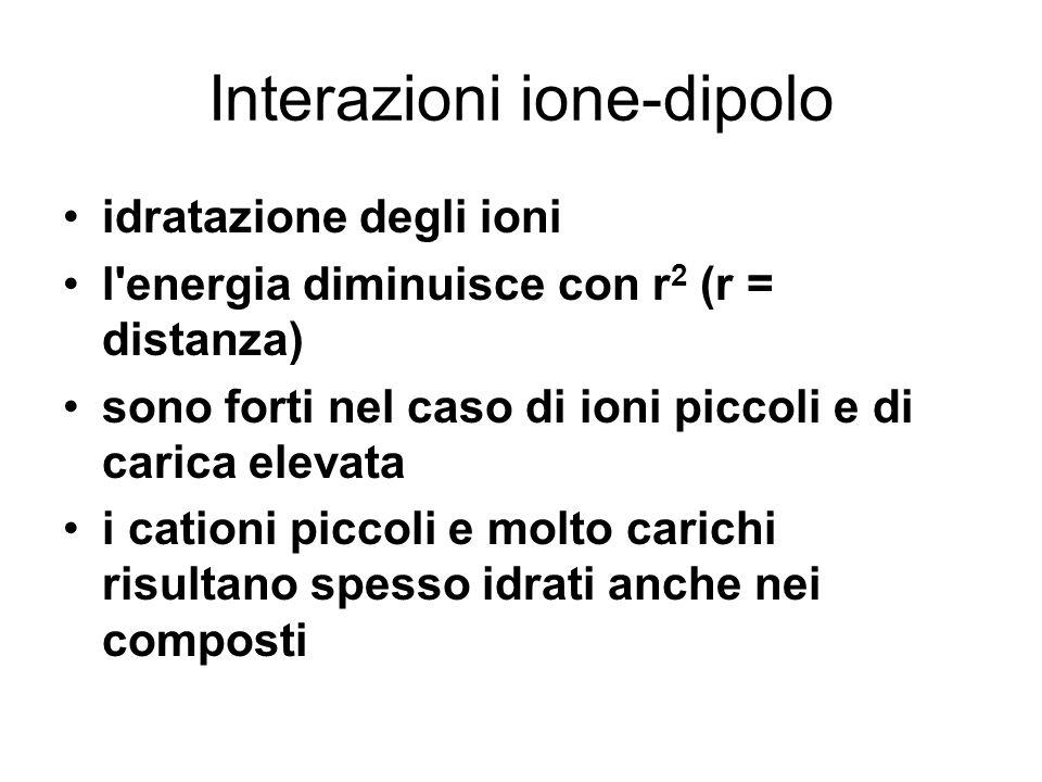 Interazioni ione-dipolo