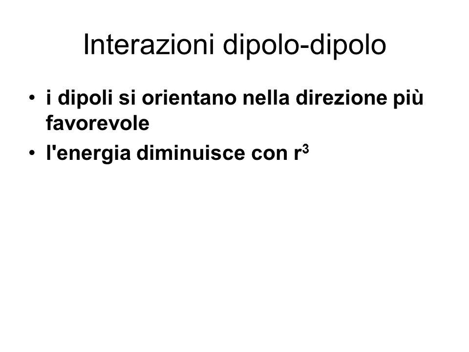 Interazioni dipolo-dipolo