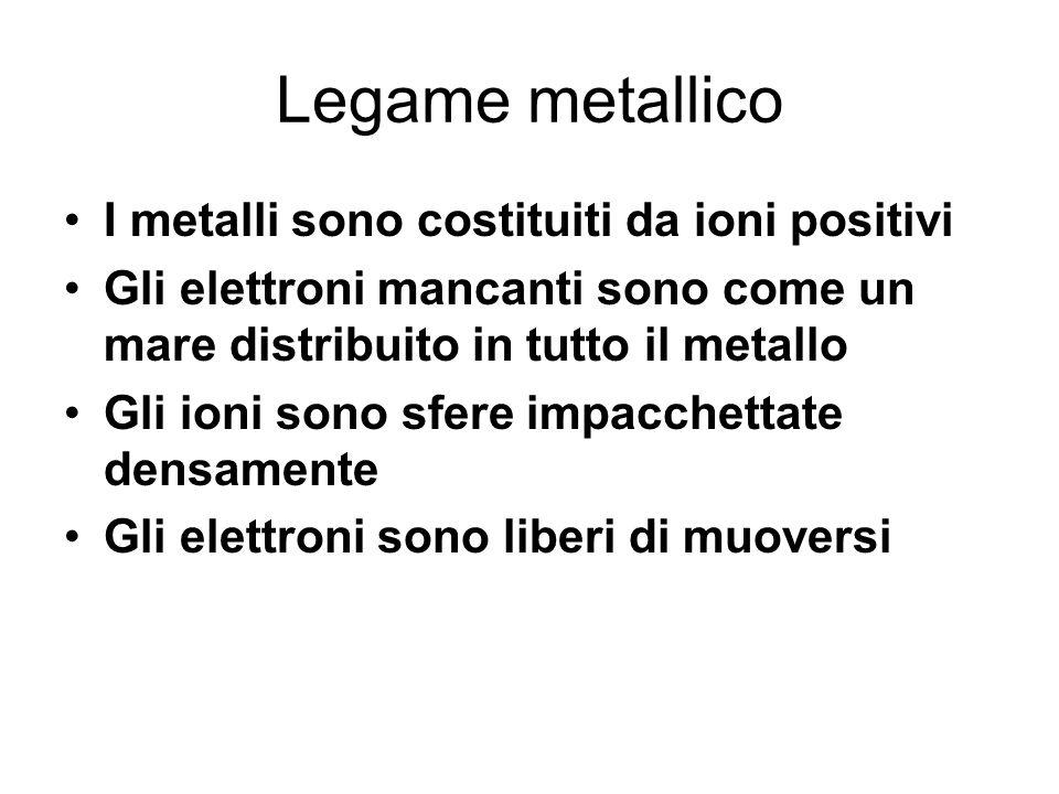 Legame metallico I metalli sono costituiti da ioni positivi