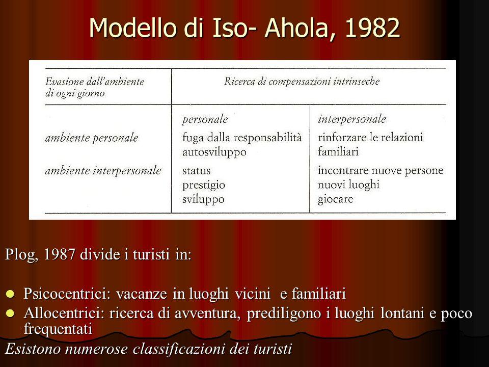 Modello di Iso- Ahola, 1982 Plog, 1987 divide i turisti in: