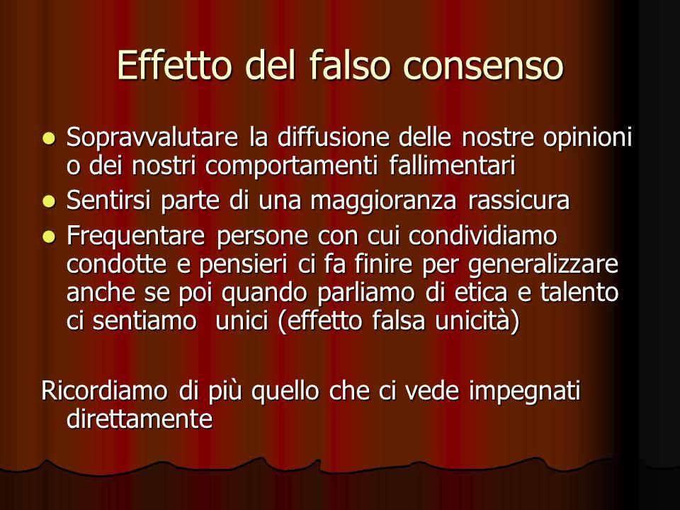 Effetto del falso consenso