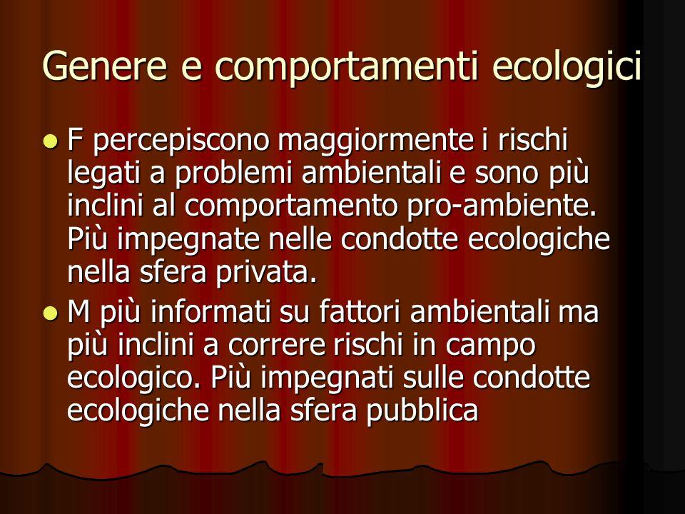 Genere e comportamenti ecologici