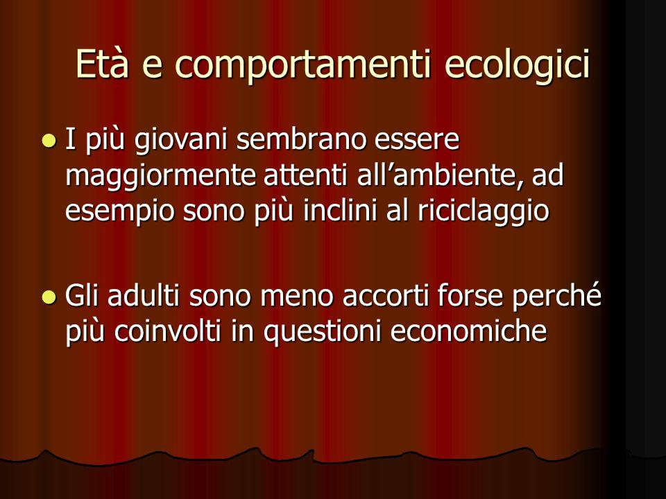 Età e comportamenti ecologici