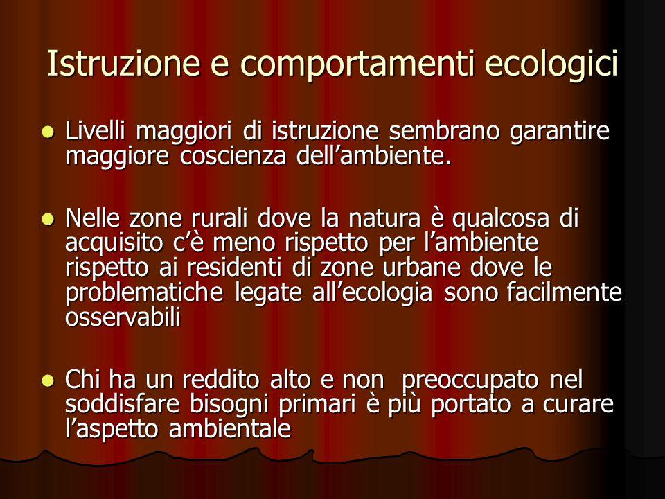 Istruzione e comportamenti ecologici