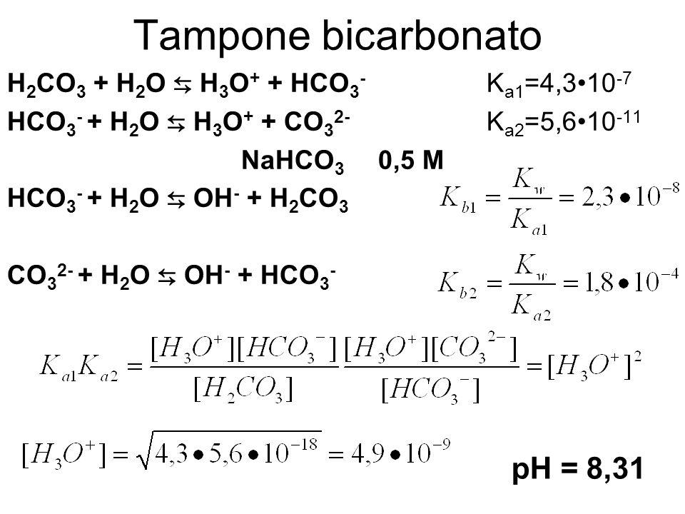 Tampone bicarbonato pH = 8,31 H2CO3 + H2O ⇆ H3O+ + HCO3- Ka1=4,3•10-7