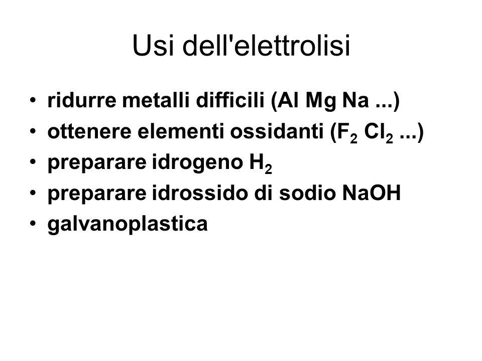 Usi dell elettrolisi ridurre metalli difficili (Al Mg Na ...)