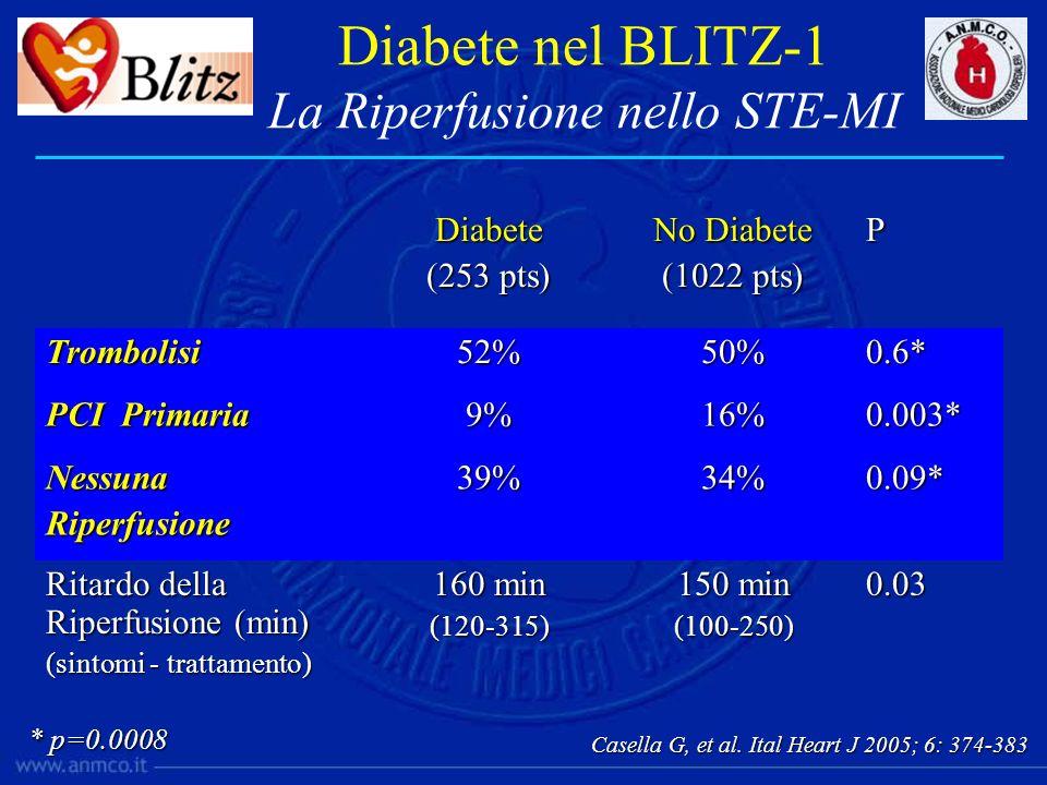 Diabete nel BLITZ-1 La Riperfusione nello STE-MI