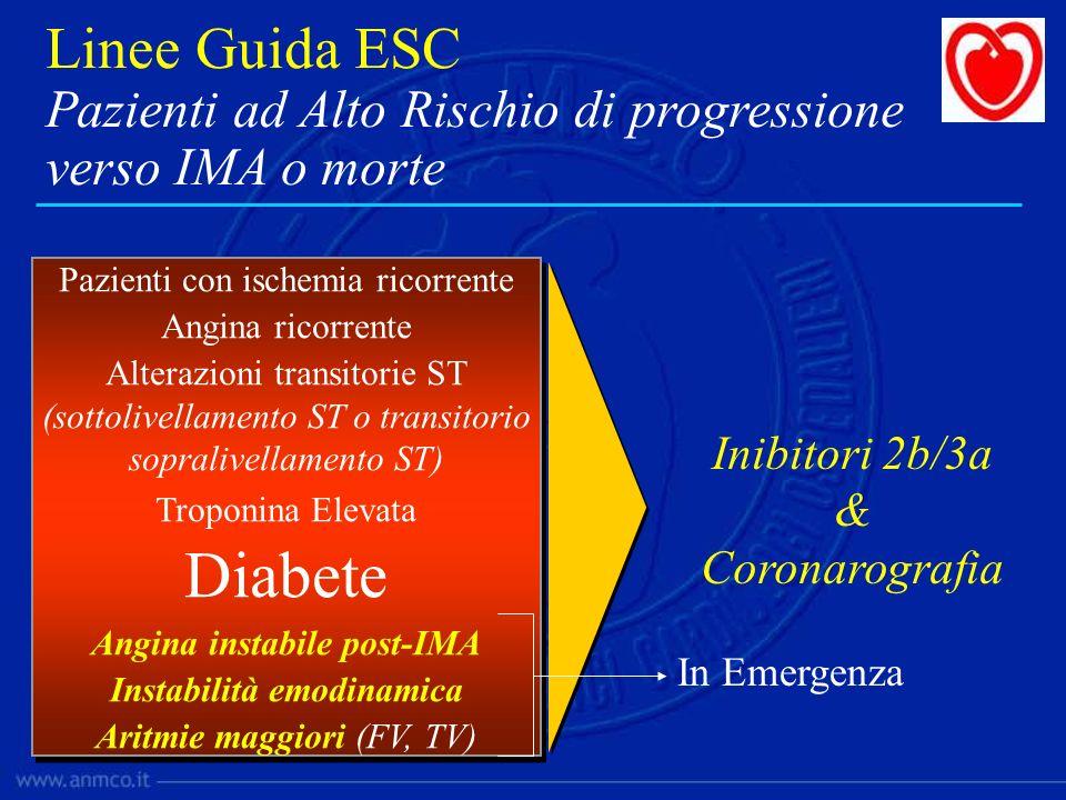Angina instabile post-IMA Instabilità emodinamica