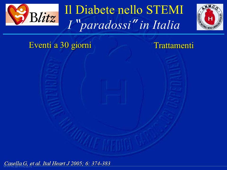 Il Diabete nello STEMI I paradossi in Italia