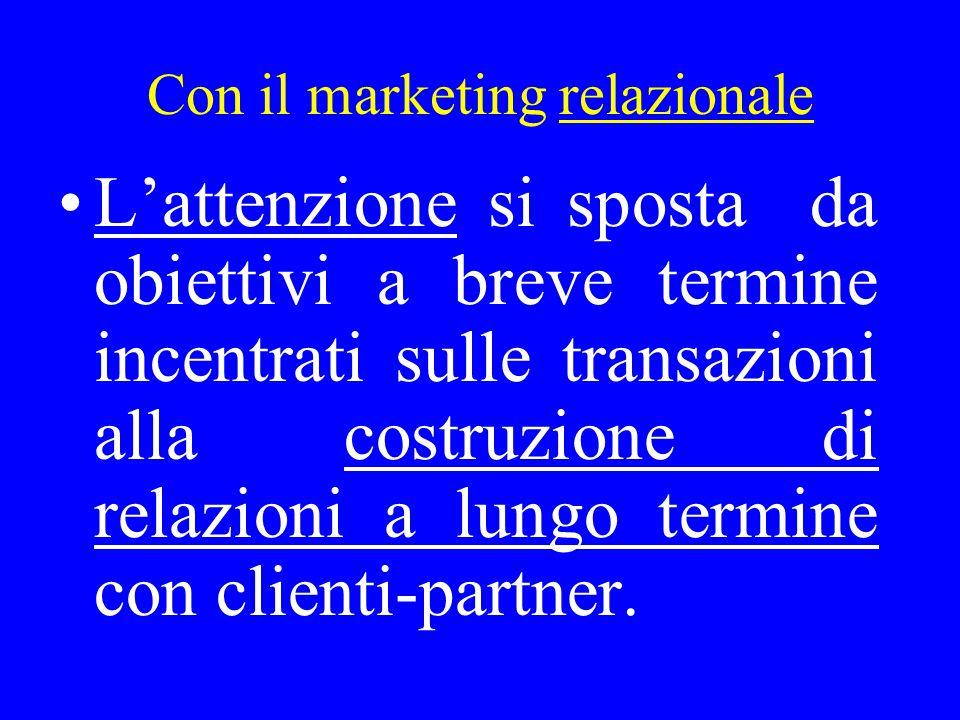 Con il marketing relazionale