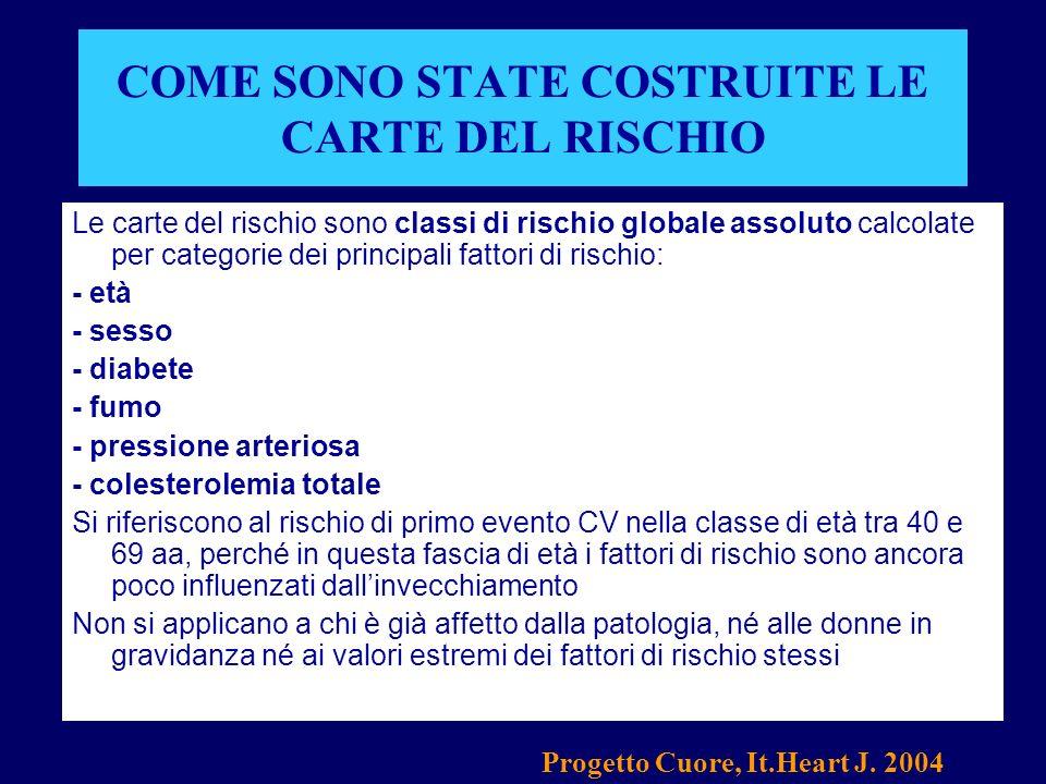 COME SONO STATE COSTRUITE LE CARTE DEL RISCHIO