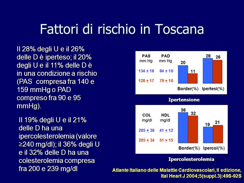 Fattori di rischio in Toscana