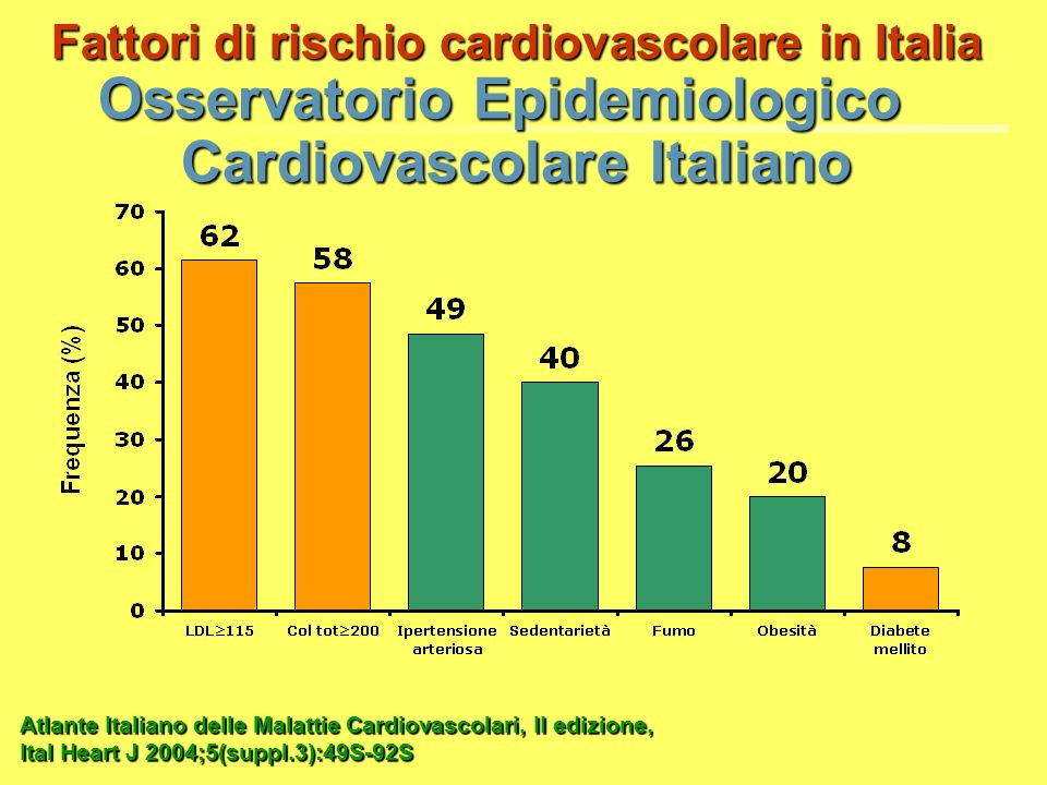 Fattori di rischio cardiovascolare in Italia Osservatorio Epidemiologico Cardiovascolare Italiano