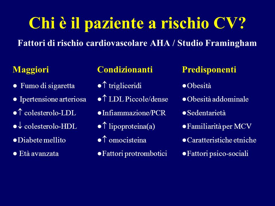 Fattori di rischio cardiovascolare AHA / Studio Framingham