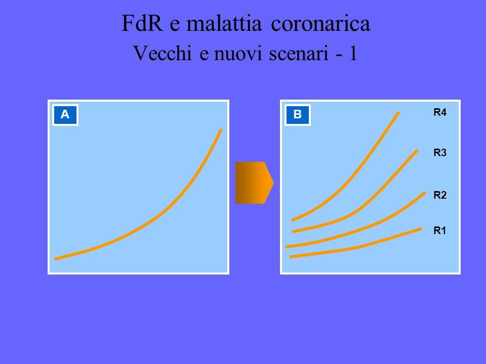 FdR e malattia coronarica Vecchi e nuovi scenari - 1
