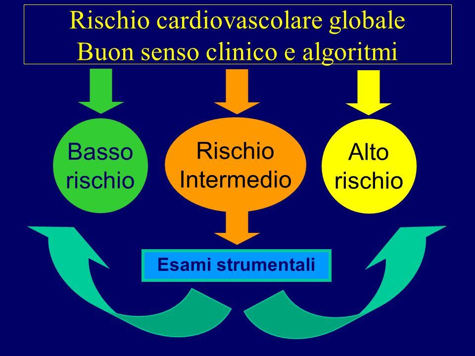 Rischio cardiovascolare globale Buon senso clinico e algoritmi