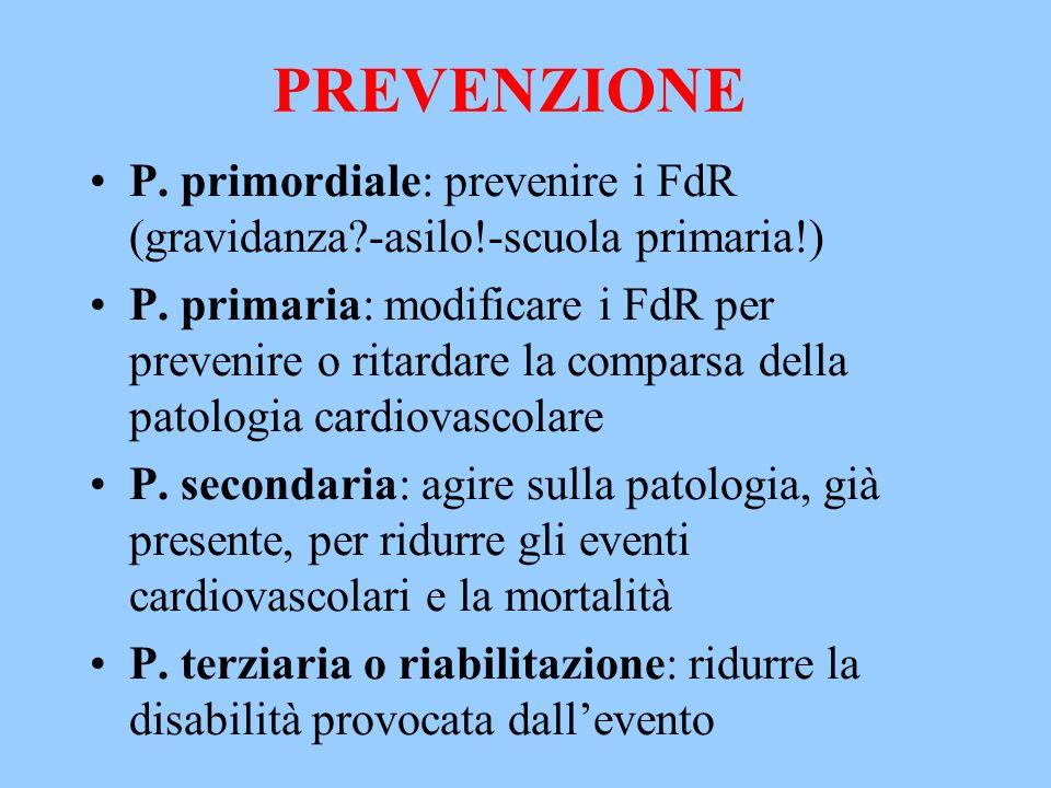 PREVENZIONE P. primordiale: prevenire i FdR (gravidanza -asilo!-scuola primaria!)