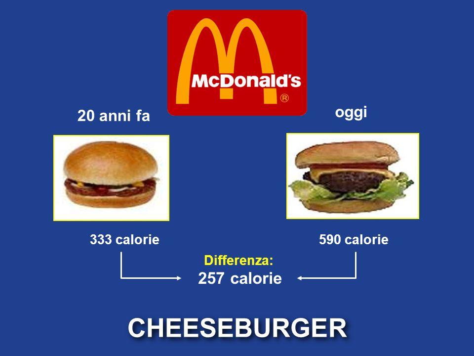 CHEESEBURGER oggi 20 anni fa 333 calorie 590 calorie